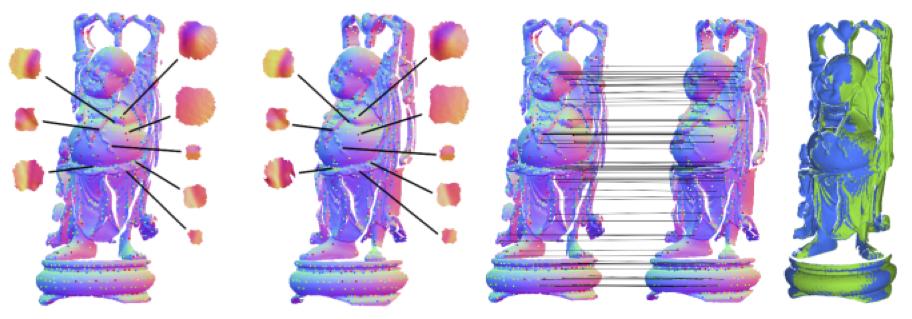 3dgss header image