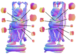3dgss image