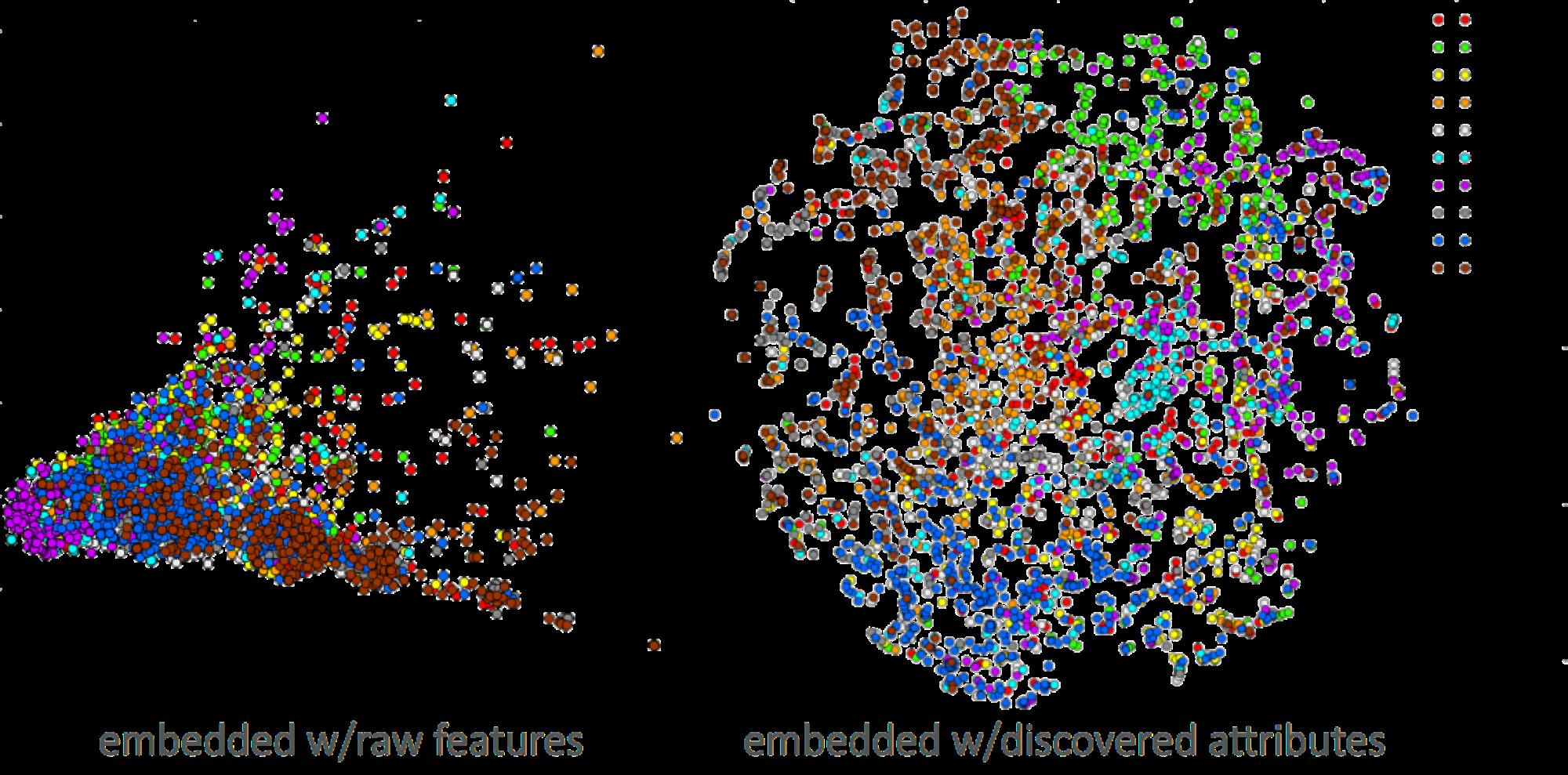 automat embedding image
