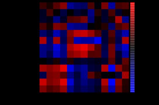 automat vstraits image