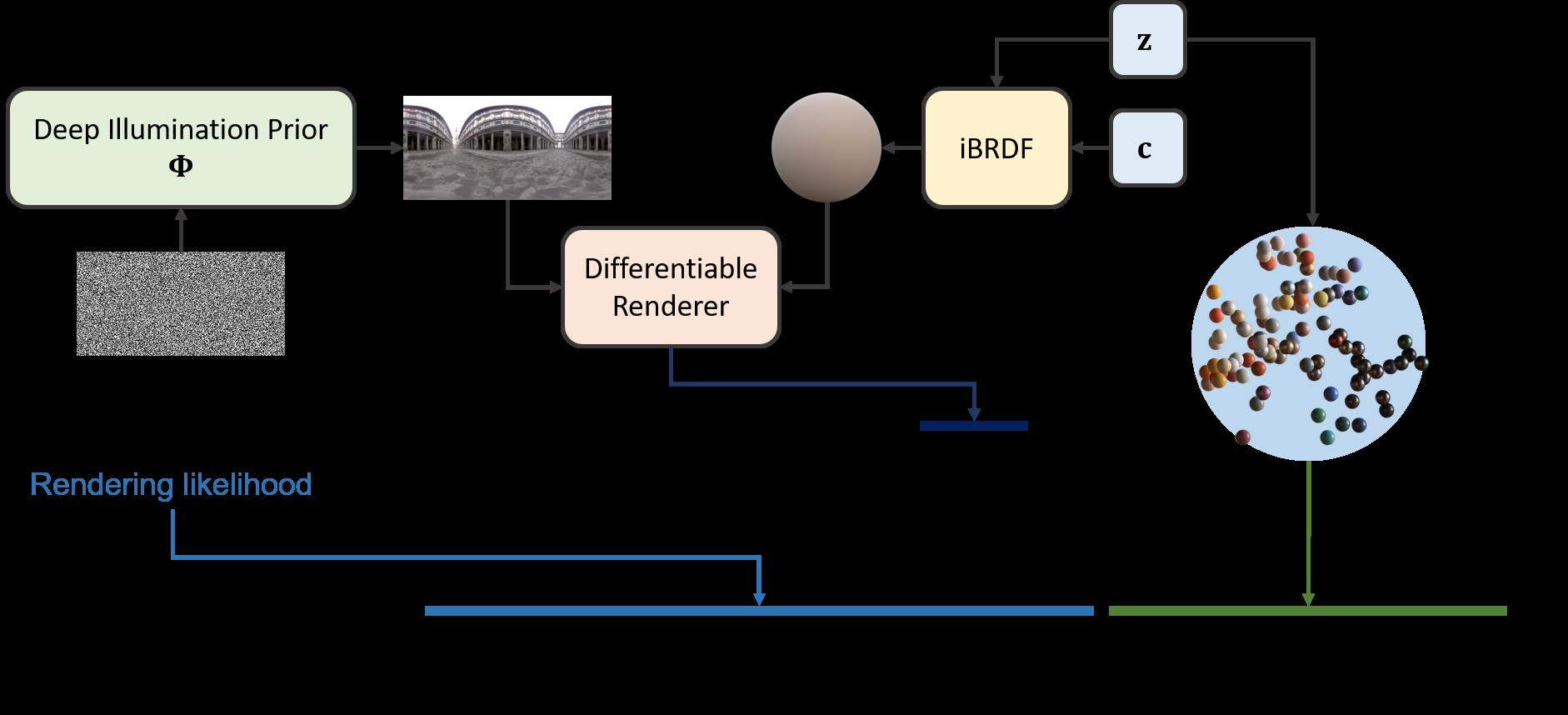 ibrdf header image
