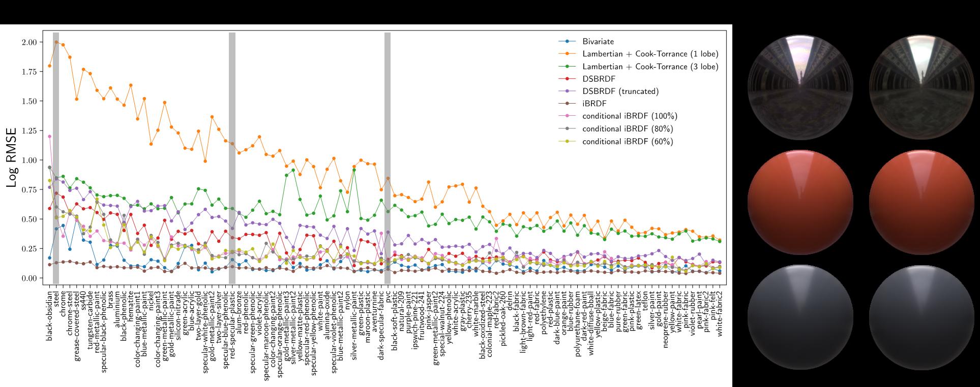 ibrdf results1 image