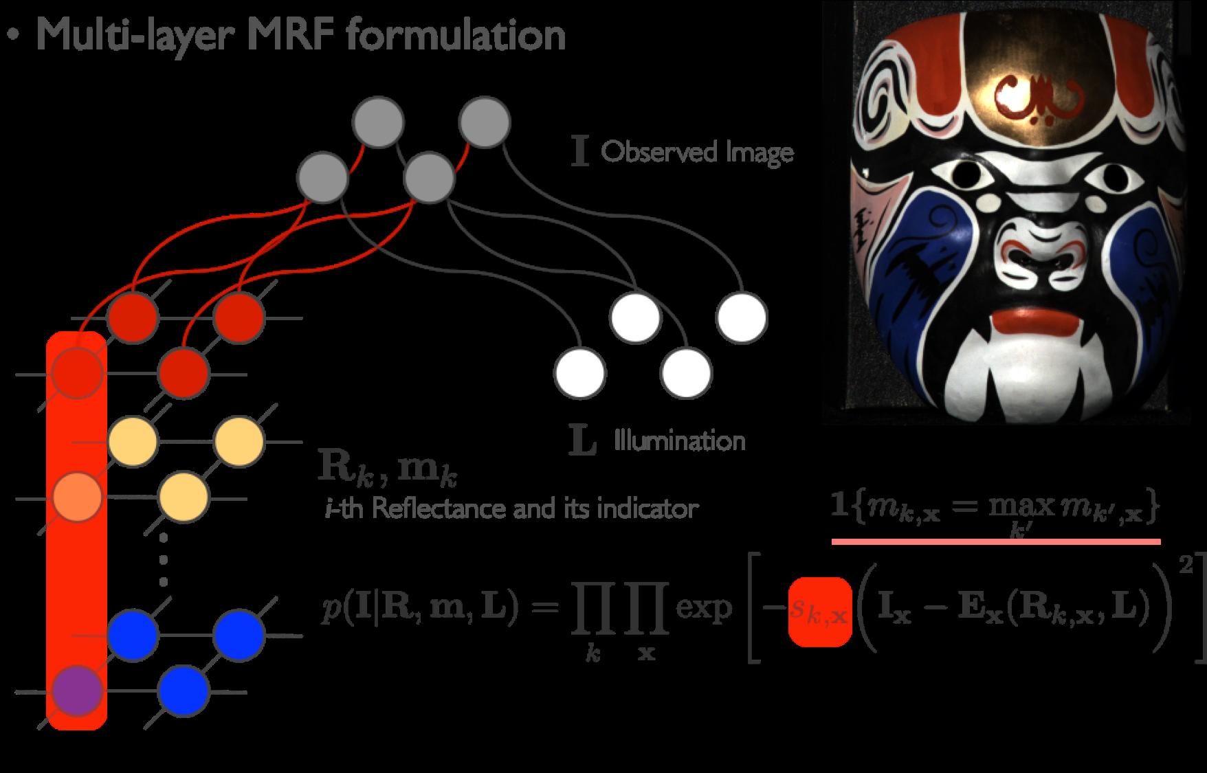 multimat mrf image