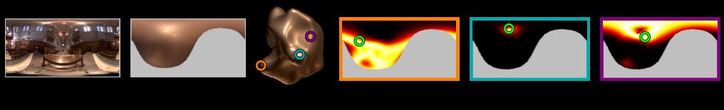 mvshape likelihood image
