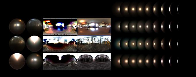 rani sphereresults1 image