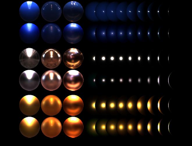 rani sphereresults2 image