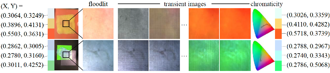 ringlight color recovery images