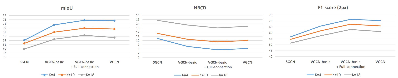 vgcn result4 image